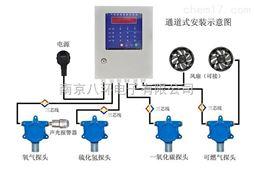 固定式四合一气体检测仪