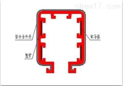 DHGJ 系列DHGJ 系列组合式安全滑触线上海徐吉电气