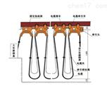 YCB YCFB行车用橡胶绝缘与护套变形动力电缆徐吉电气