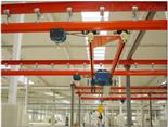 KBKKBK柔性轻型组合系统起重机上海徐吉电气