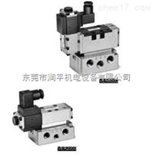 可以改变气流流动方向的控制阀叫做换向型控制阀,如二位三通阀,三位五图片