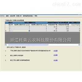 评价指标体系建设的功能分析