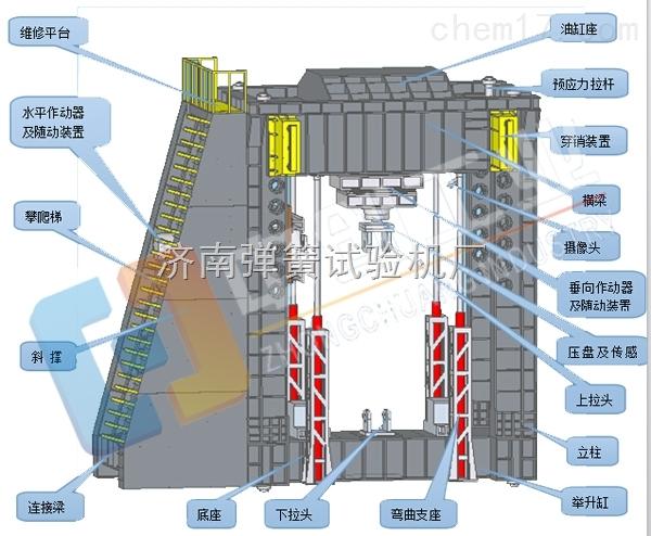 10000kn大型多功能结构试验机系统土木学院专用