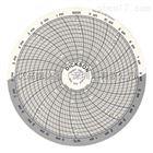 chart paper,记录纸-温度