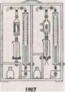1907奧氏氣體分析儀
