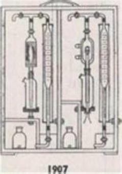 1907氫氧氣分析儀