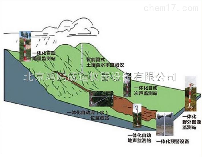 泥石流智能实时监测预警系统