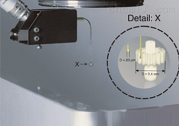 德国Werth传感器