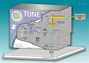 TUNEology 波長可調濾光片式檢測卡盒