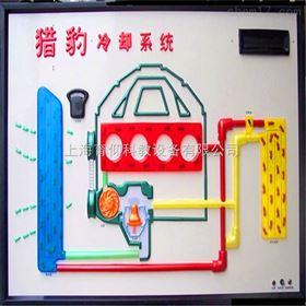 YUY-CJY6470猎豹CJY6470汽车程控电教板