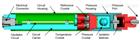 美国Quartzdyne石英压力传感器介绍