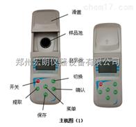 WGZ-200AS散射光浊度计 水厂 浊度仪