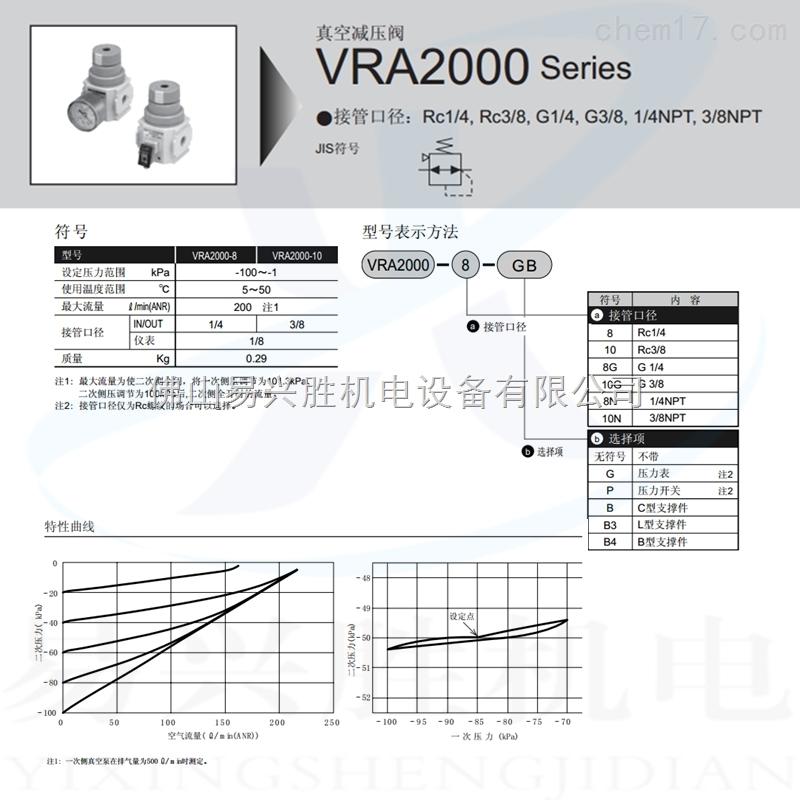 真空减压阀vra2000-8-gb3图片