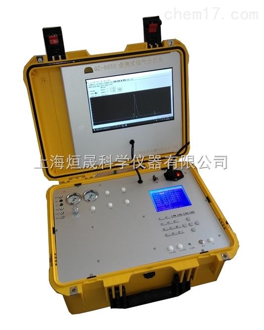 LNG中氮气检测(气相色谱法)