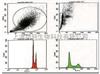 流式细胞分选实验外包