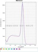 支原体荧光定量PCR检测试剂盒