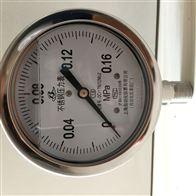 Y-100BF/Z/ML(B)隔膜压力表