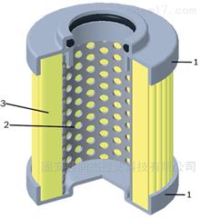 NZ10 K10 K25 KZ10SCHROEDER施罗德滤芯滤材分类