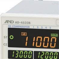 应变传感器专用数字显示器仪表
