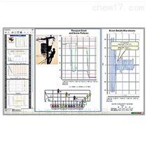 Dran-view德国进口_专业级电能分析软件Dran-view