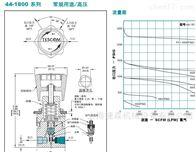 TESCOM减压阀44-1812-24V现货销售