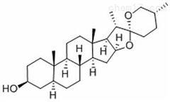 劍麻皂苷元標準品分子量
