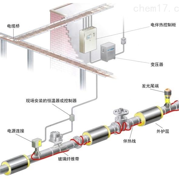 电伴热系统