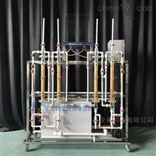 離子交換軟化除鹽實驗裝置