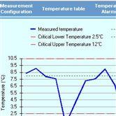 Opulus PyroButton SQL Bas欧普拉斯PyroButton温湿度数据管理软件