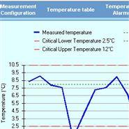 欧普拉斯PyroButton温湿度数据管理软件