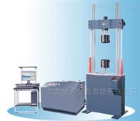 PWS-E100/E250电液伺服动静万能试验机