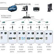 江苏动力环境集中监控系统厂家