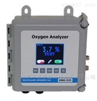 ppm在线氧气分析仪
