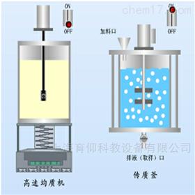YUY-GY347液膜分离实验装置