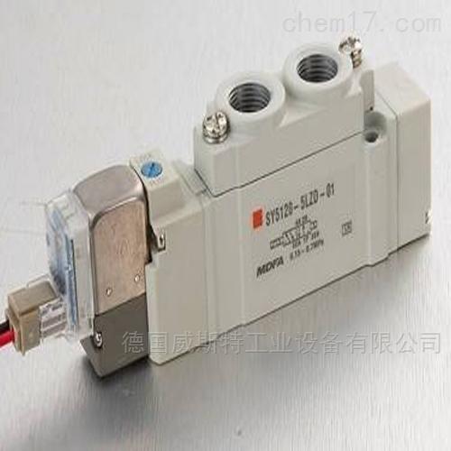日本进口SMC电磁阀VQ4100R-41特价