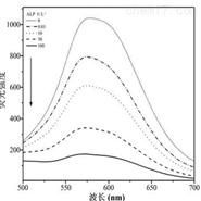 试剂-聚多巴胺-Zr(Ⅳ)卟啉-金属有机框架