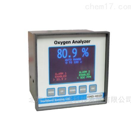 在线百分比氧气分析仪