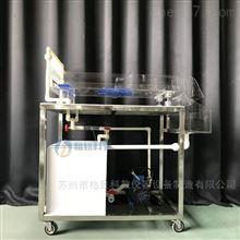 GZF024液体流线演示仪