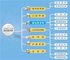 VMC-100医学虚拟仿真实验系统