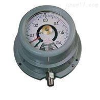 YTXC-150-Z防爆电接点压力表