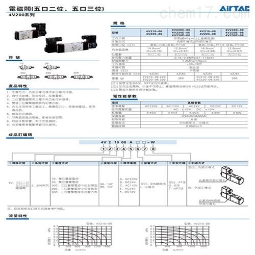 镇江亚德客电磁阀4V230工作原理