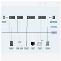 伺服系统 PLCrexroth a bosch 伺服系统 PLC VLC 1200
