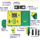 Rqflex 20 /Rqflex 10日本Rqflex便携式反射光度计