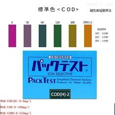 铬法COD分析仪试剂德国罗威邦