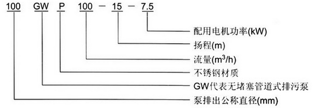 gwp-不锈钢无堵塞管道排污泵-上海鄂泉泵业有限公司