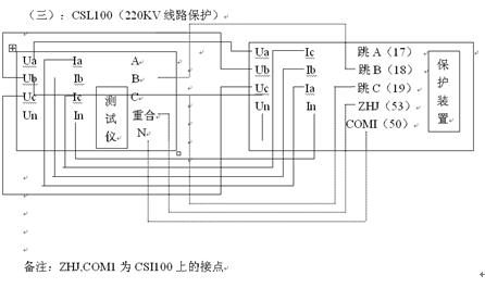 多功能微机继电保护测试仪