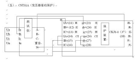 测试装置与微机保护接线图