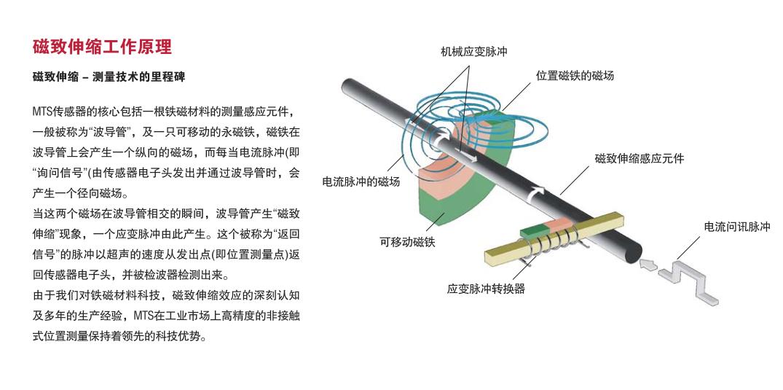 美国mts传感器磁致伸缩原理图解-资料下载-上海爱丁