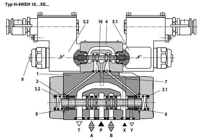 液压换向阀按换向阀所把持的通路数不共:二通,三通,四通和五通等.图片