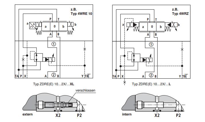 rexroth电磁阀/力士乐先导式减压阀选型样本